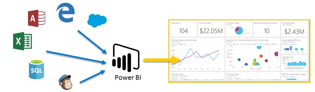 xPower-BI-01.jpg.pagespeed.ic.4UXa-UdXH1.jpg
